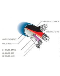 Lutron GRX-CBL-346S-500 Cable, Data, Grafik Eye, Size:150m